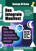 Integrale Manifest Deko Kopie Kopie